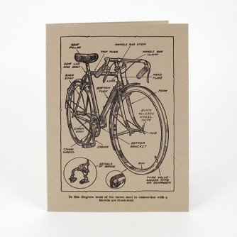 A diagram of useful bicycle terms